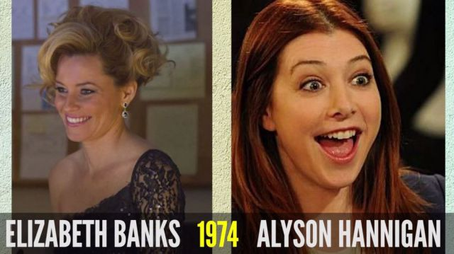 Stars Who Are All the Same Age