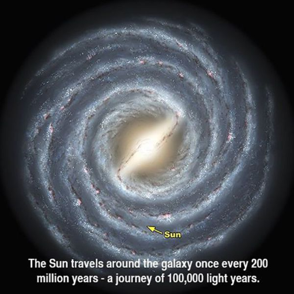 Interesting Trivia about Outer Space