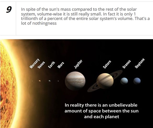 Intriguing Facts That Will Teach You about Our Solar System