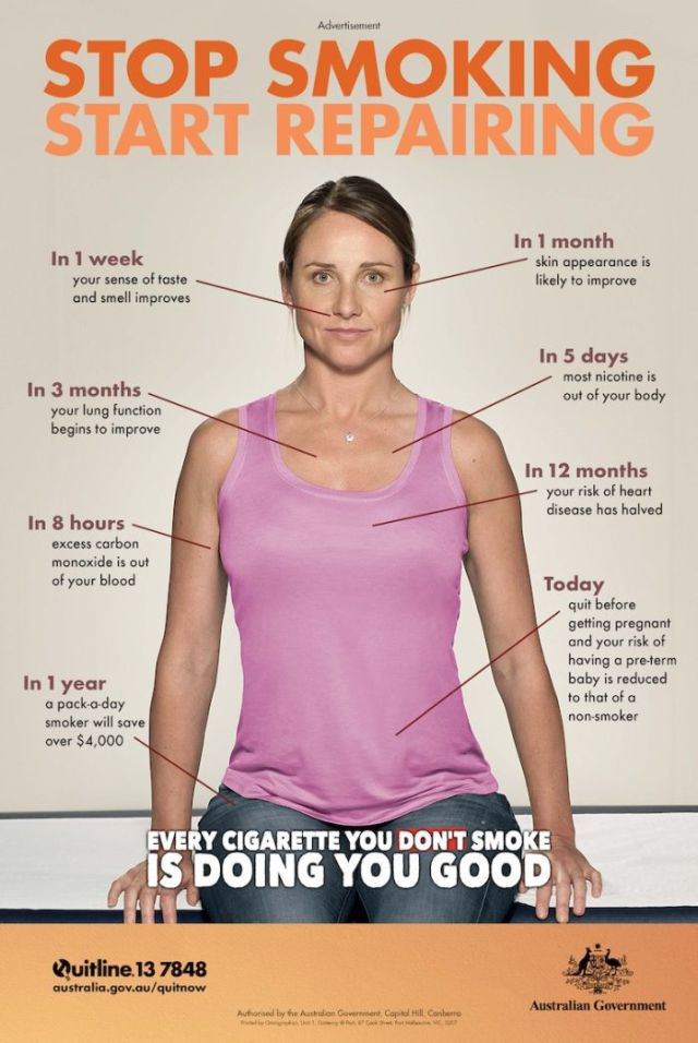 What Happens to Your Body When You Stop Smoking