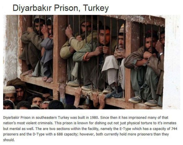 World Prisons That Are Like Hell on Earth