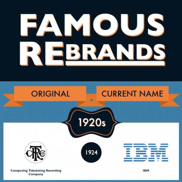 Original vs. Modern Day Versions of Big Iconic Brands