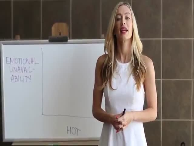 Hot Emotional Unavailability Matrix: A Woman's Guide to Men  (VIDEO)