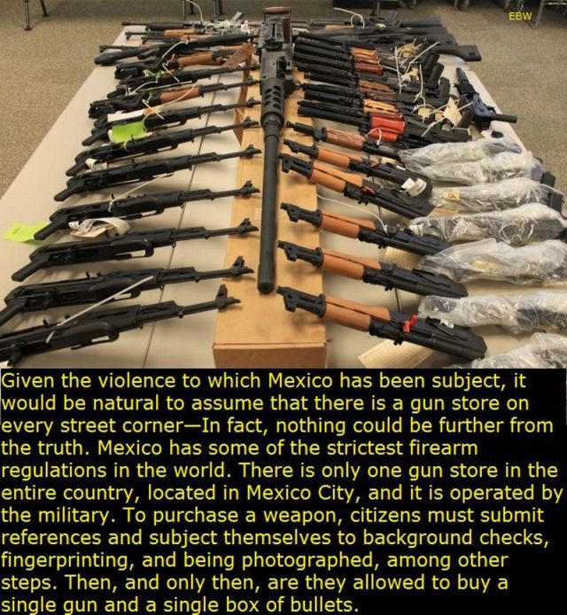 Things You Didn't Know about Mexico