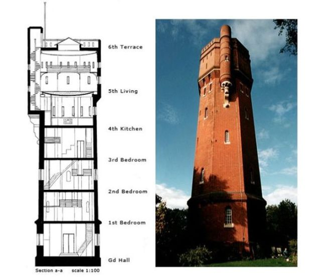 Water Tower Transformations That You Have to See to Believe