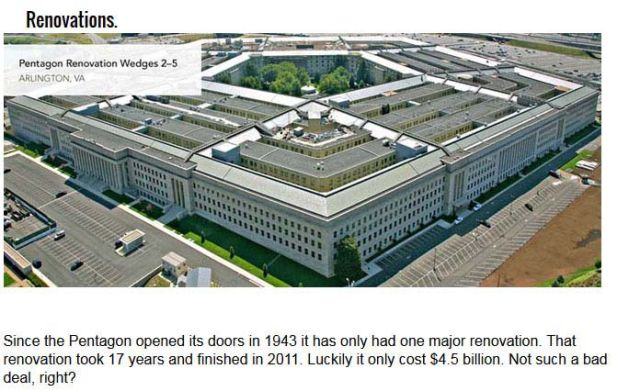 Facts You Probably Don't Know about the Pentagon