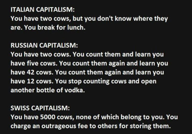Capitalism Explained in a Nutshell