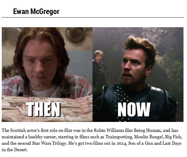 How Stars Have Changed in 20 Years