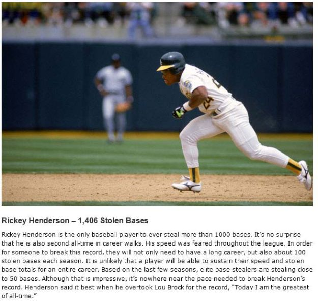 Sports Records That Have Never Been Broken