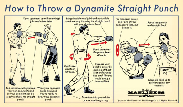 Important Stuff That Every Dude Needs to Know How to Do