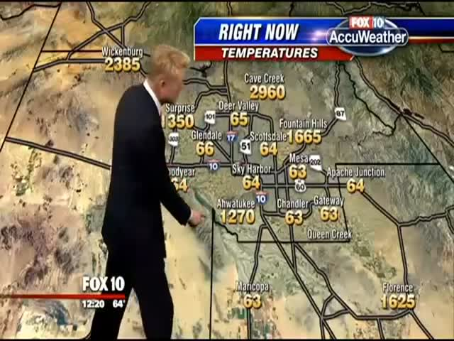 Crazy Weather Map Malfunction Leads Weatherman to Hilariously Improvise  (VIDEO)