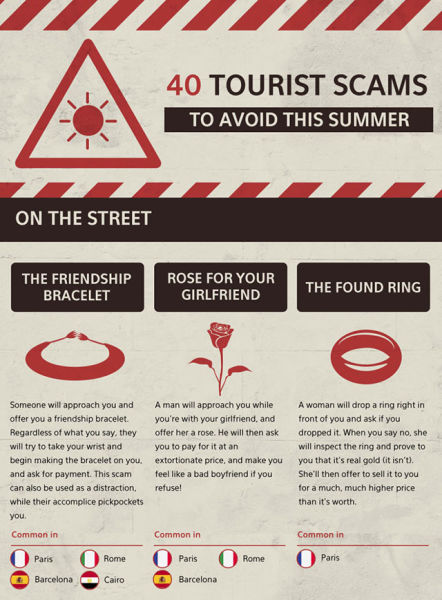 Popular Tourist Scams That Catch Travelers Unaware