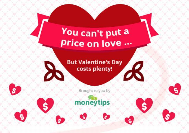 The Real Cost of Valentine's Day in the US