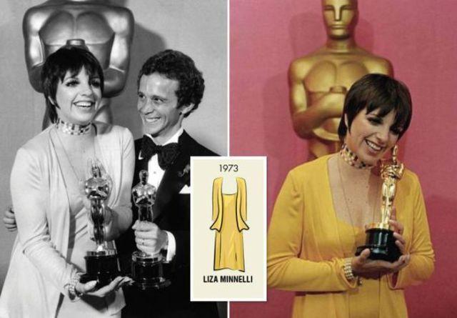 Oscar Winning Women throughout the Years