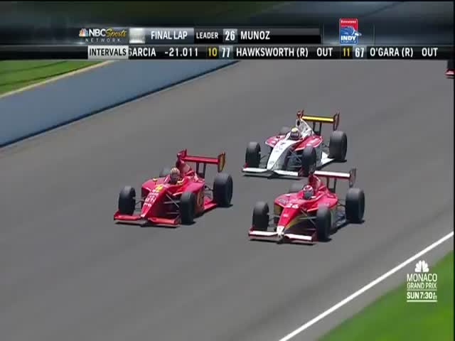 Closest Finish in the History of Indianapolis Motor Speedway
