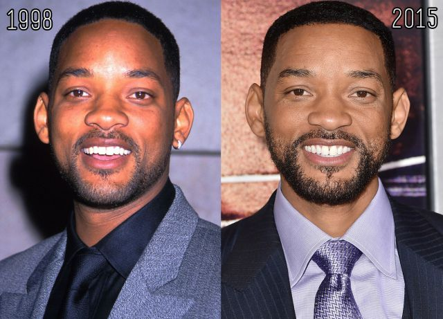 Celebrities Who Seem to Have Stopped Aging