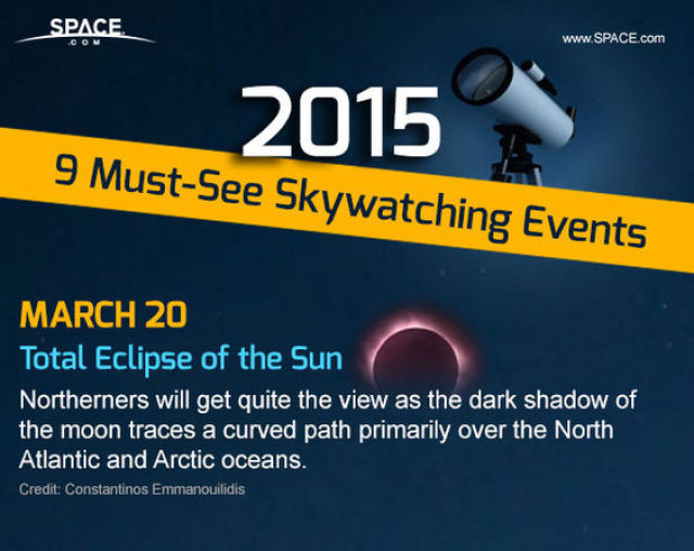 2015's Top Skywatching Events for All Enthusiasts
