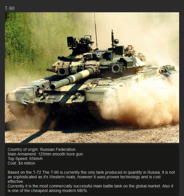 Modern Army Tanks Are a Force to Be Reckoned with