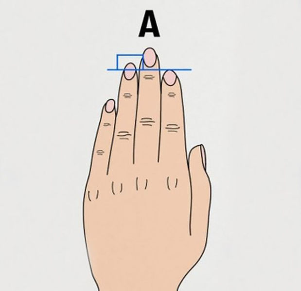What Your Fingers Really Say about You