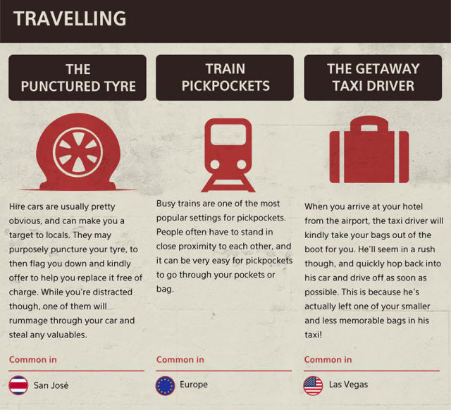 The Top Tricks to Watch Out for While Travelling