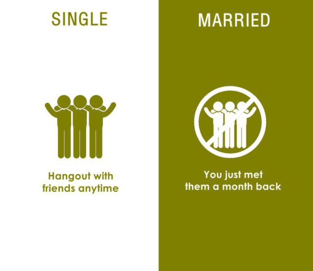 Married life vs single life essay