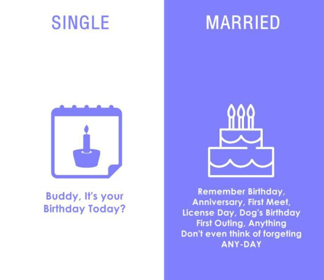Simple Diagrams Explain Married Life vs Single Life Perfectly