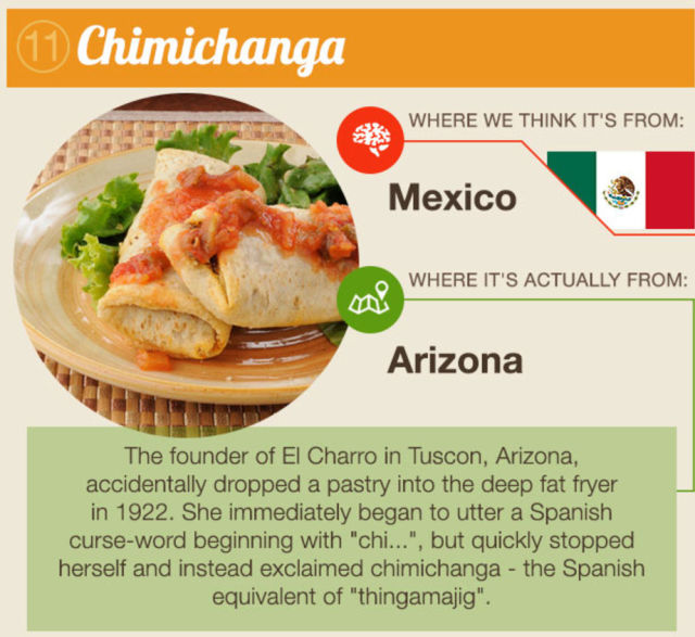 Authentic American Foods That You Would Never Guess the Actual Origin of