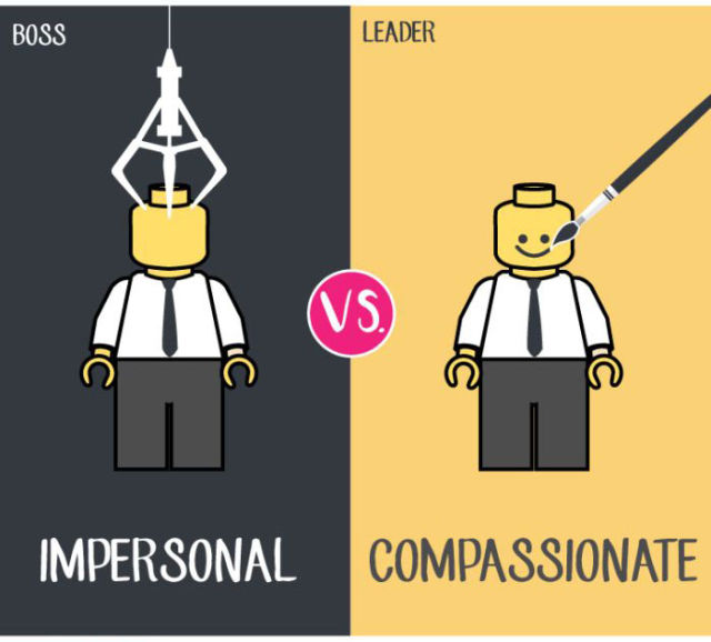 The Main Differences between a Boss and a Leader