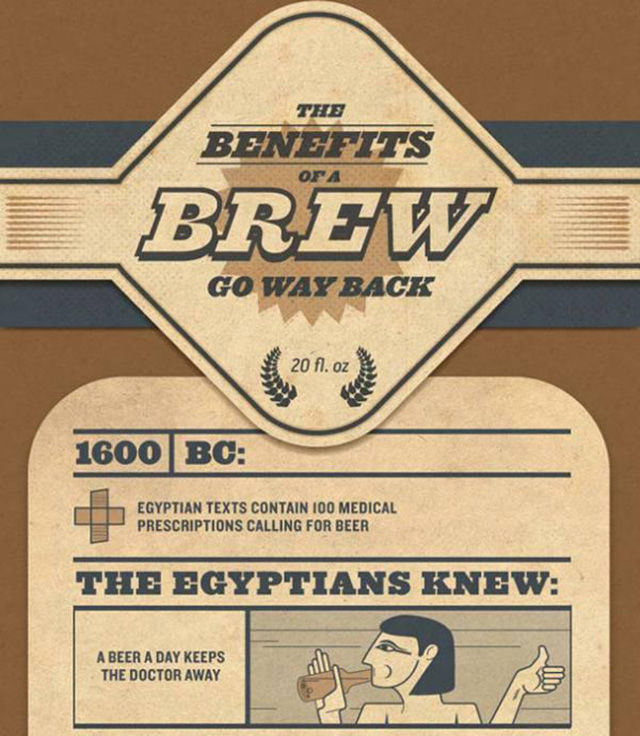 A Short Timeline on the Evolution of Beer