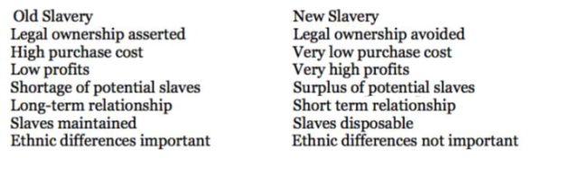 The Awful Reality of Modern Slavery