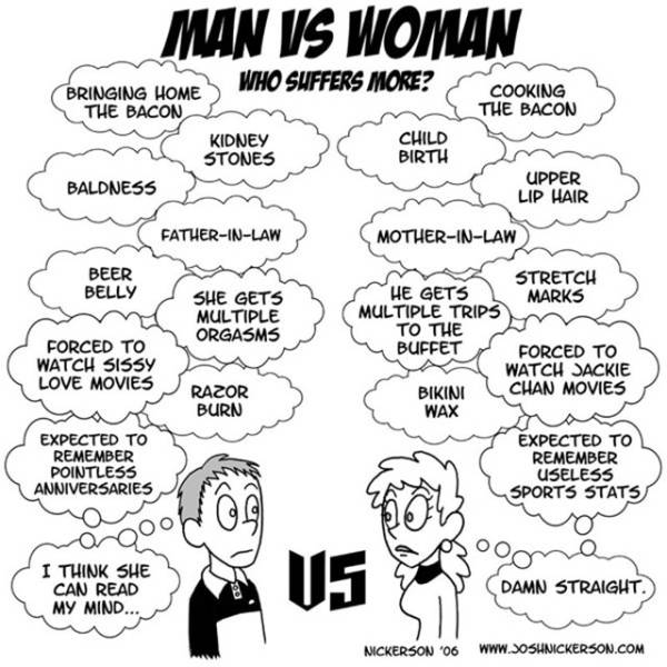 Men and Women Are from Two Different Worlds