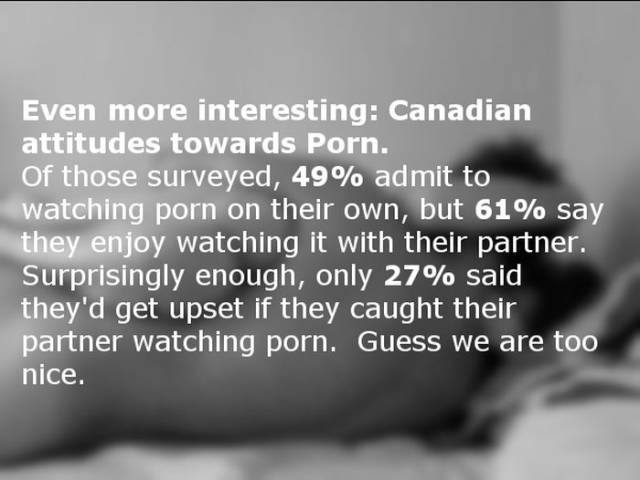 The Canadian Living Sex Survey Reveals Astounding Facts about People's Sex Lives