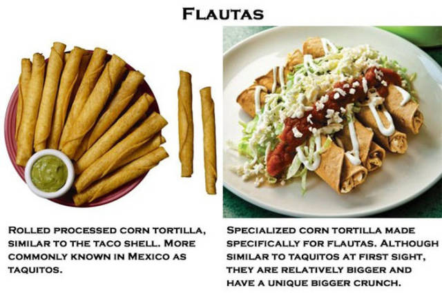 How American Versions of Authentic Foods Compare to the Original