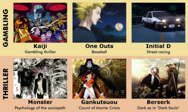 Adult Versions of Anime That Is Strictly Not for Kids