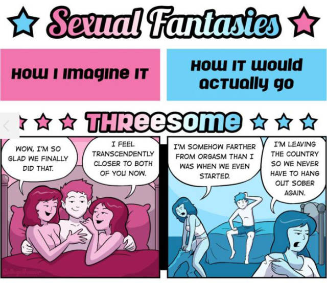Sexual Fantasies Expectation vs. Reality
