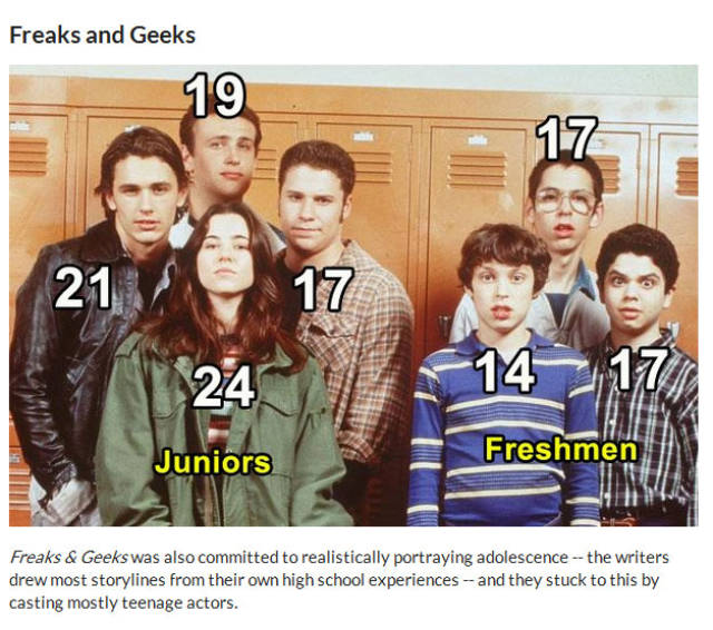 Actors Who Played High School Students When They Were Already Years Older in Real Life