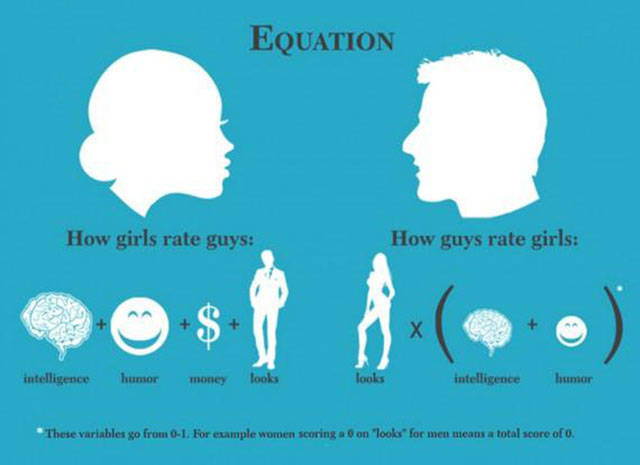 Why Women and Men Will Never Understand Each Other