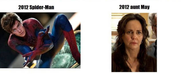The Spiderman Characters Are Aging in Reverse