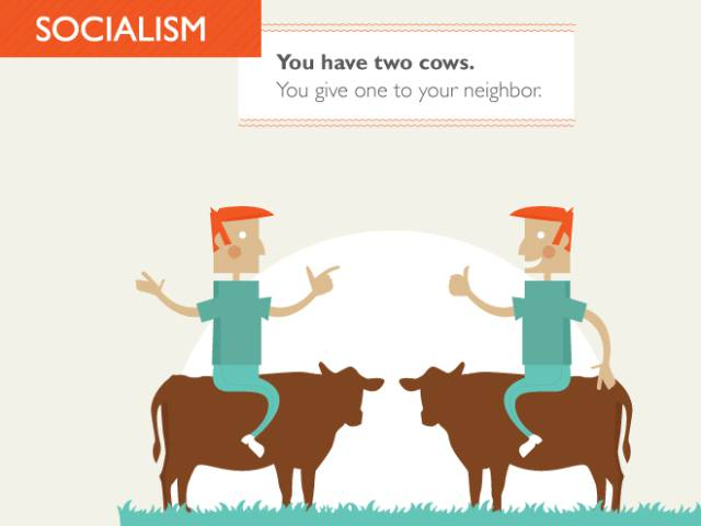 Cows Explain the World's Economies in Terms Everyone Can Understand