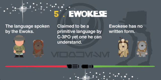 "A Simple Guide to Understanding the Languages of the ""Star Wars"" World"