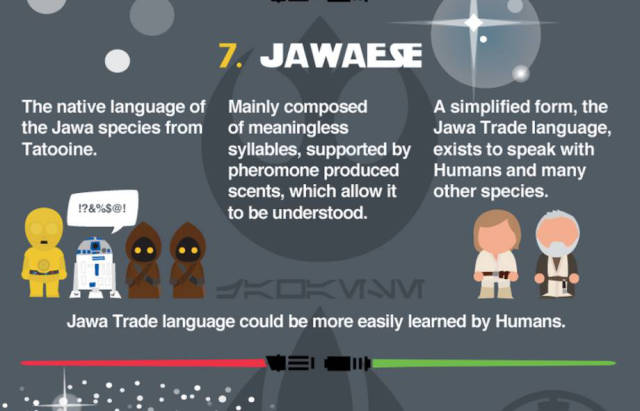 """A Simple Guide to Understanding the Languages of the """"Star Wars"""" World"""