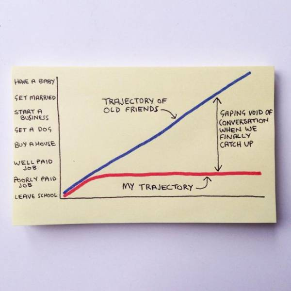 Accurate Illustrations That Sum Up Life as an Adult Perfectly