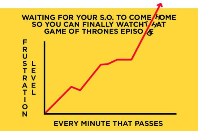 Graphs and Charts That Explain Life as a Couple vs. Life as a Single Person