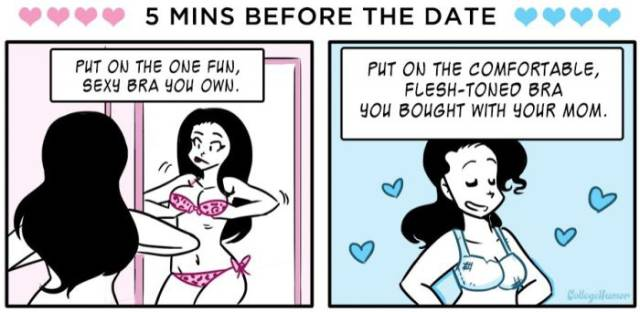 First Dates Compared to Dating over Time