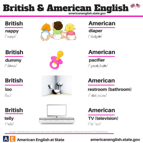 A Fun and Informative Infographic That Shows the Differences between British vs. American English