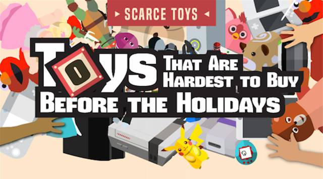 The Toys Ever Kid Has Wanted to Own Each Year for the Past Three Decades
