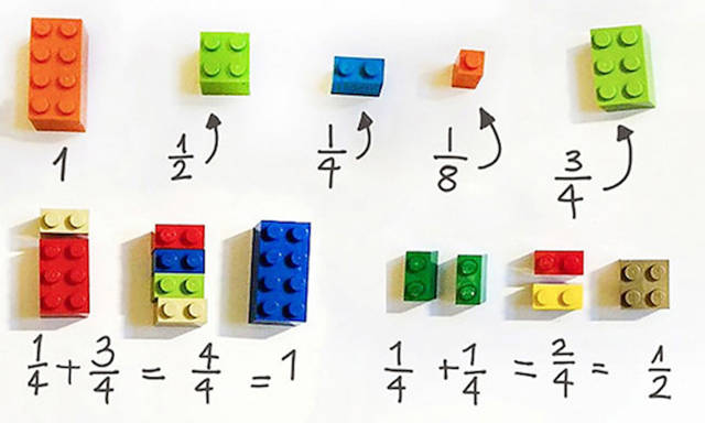 Third Grade Teacher found a Fun Way to Teach Math to Her Students