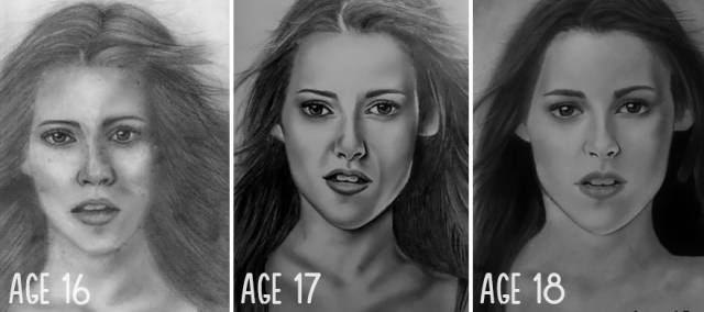 Artists who Have Improved with Age
