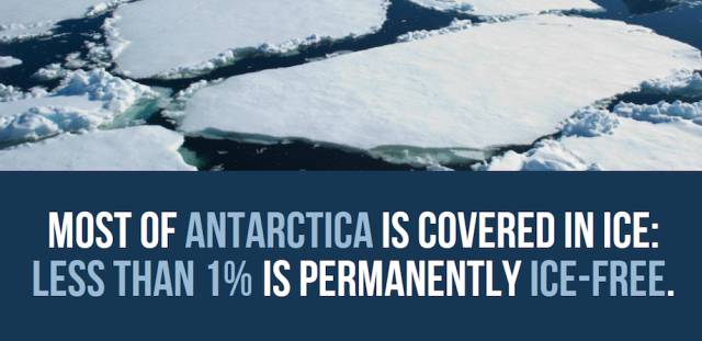 Antarctica Is One Pretty Cool Place