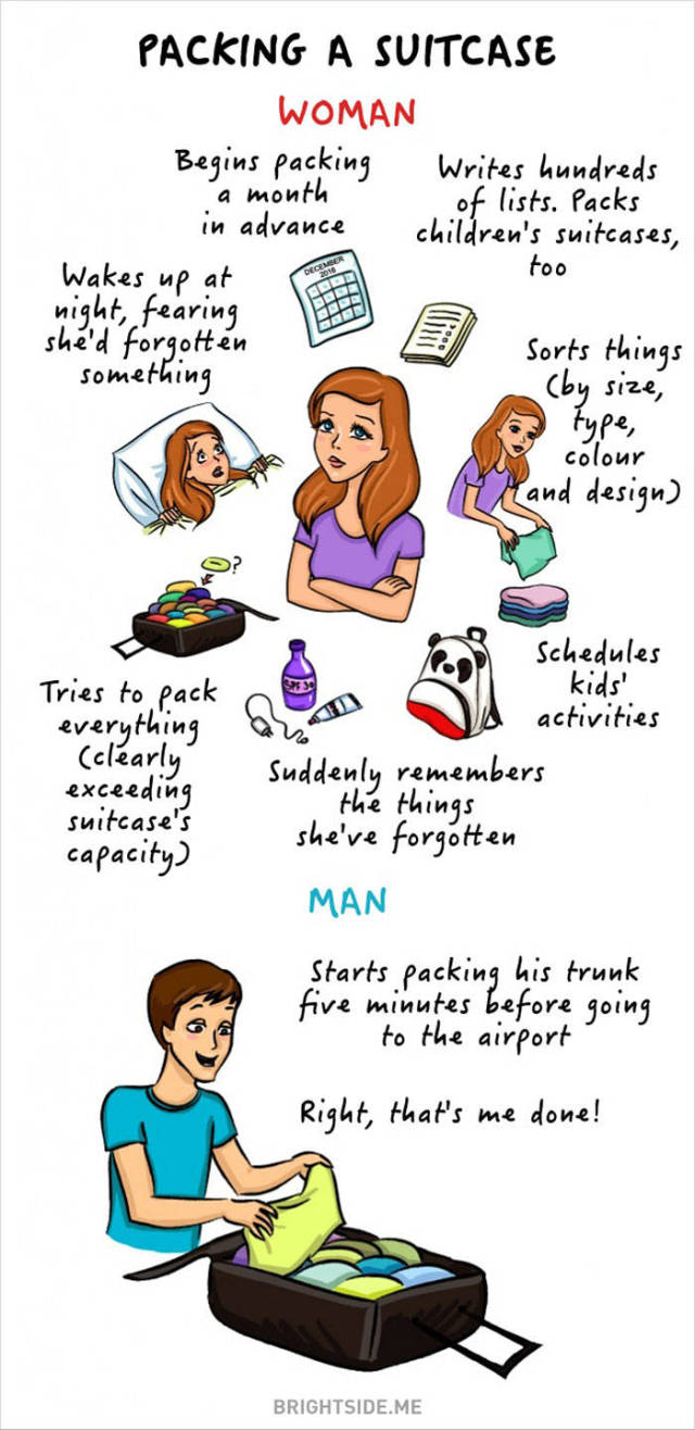 An Illustrated Guide to the Quirky Differences between Men and Women